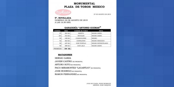 APROBADOS los de ANTONIO GUZMÁN para la México