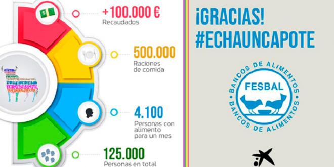 Solidario gesto de #EchaUnCapote